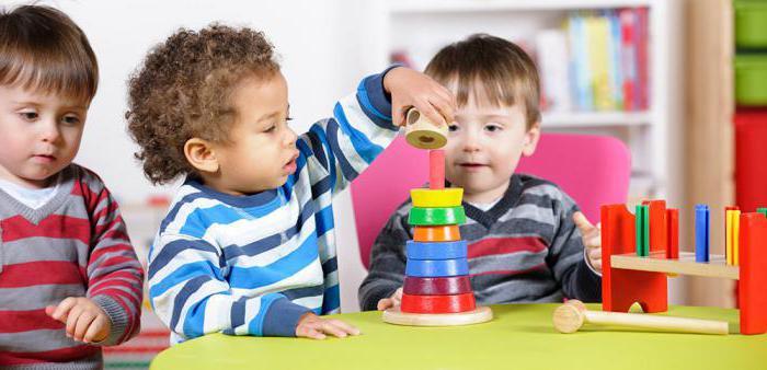 Особенности психоречевого развития детей