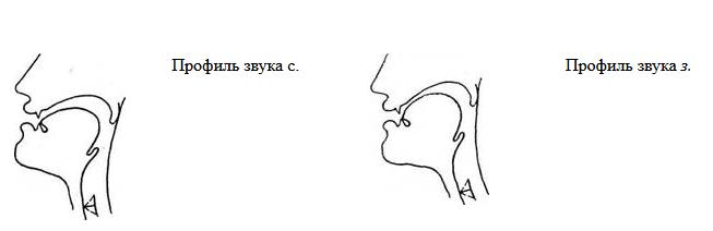 Арт профиль с, з