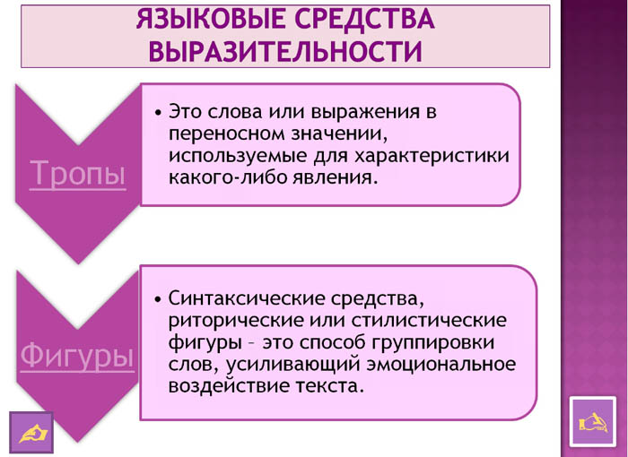 Языковые средства выразительности