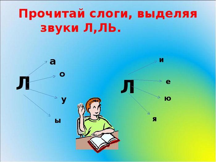 Дифференциация Л и Ль в слогах