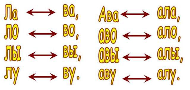 Дифференциация Л и В в слогах