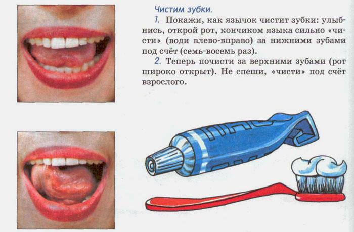 Артикуляционное упражнение Чистим зубки