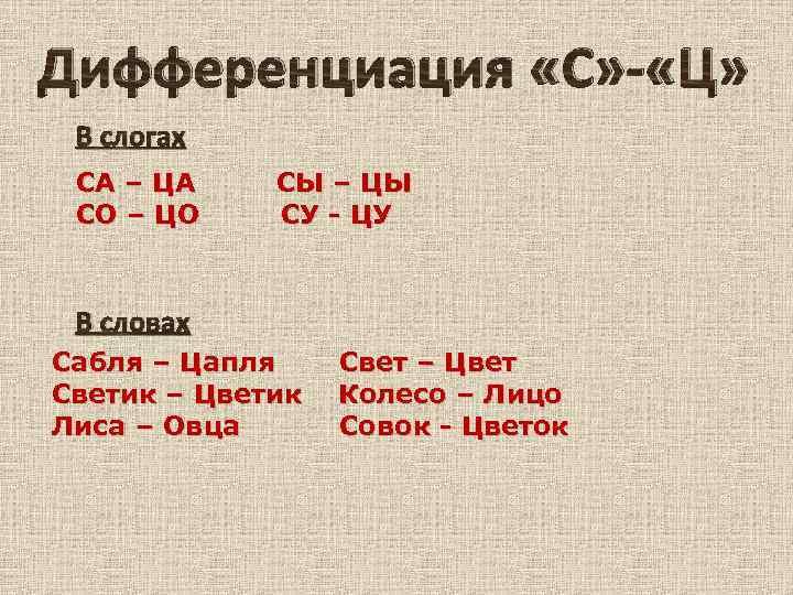 Дифференциация Ц-С в слогах и словах