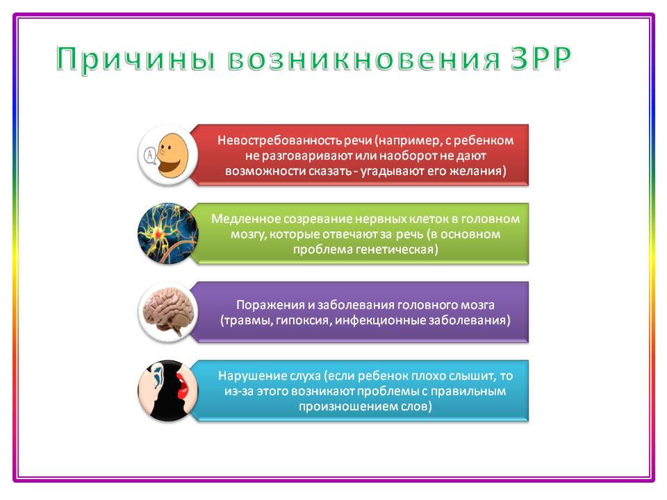Причины возникновения ЗРР