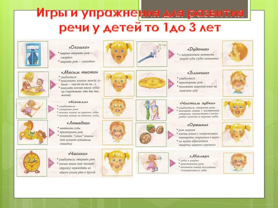 Упражнения для развития речи детей 2 лет